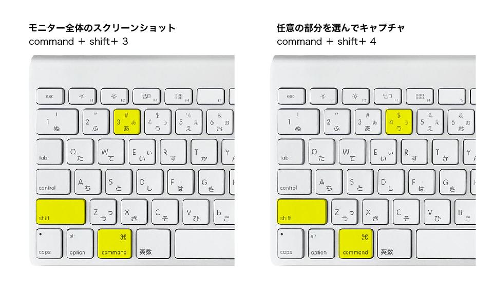 command + shift+ 3 でモニター全体のスクリーンショット、 command + shift+ 4 で任意の部分を選んでキャプチャが撮れます。